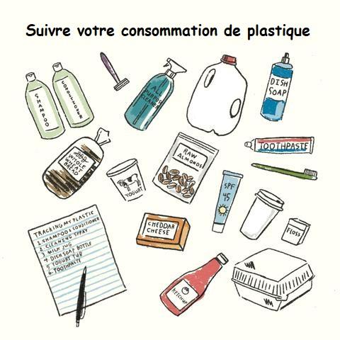 suivre votre consommation de plastiques