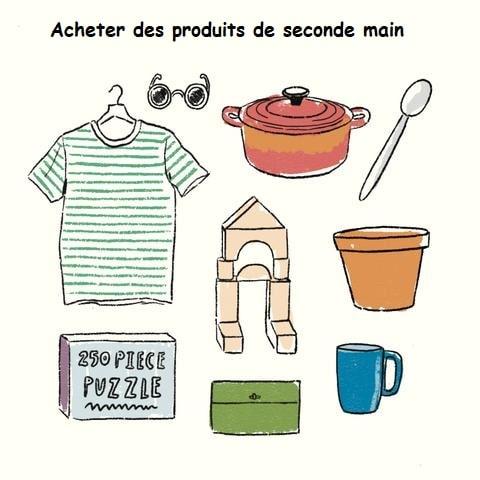 acheter des produits de seconde main